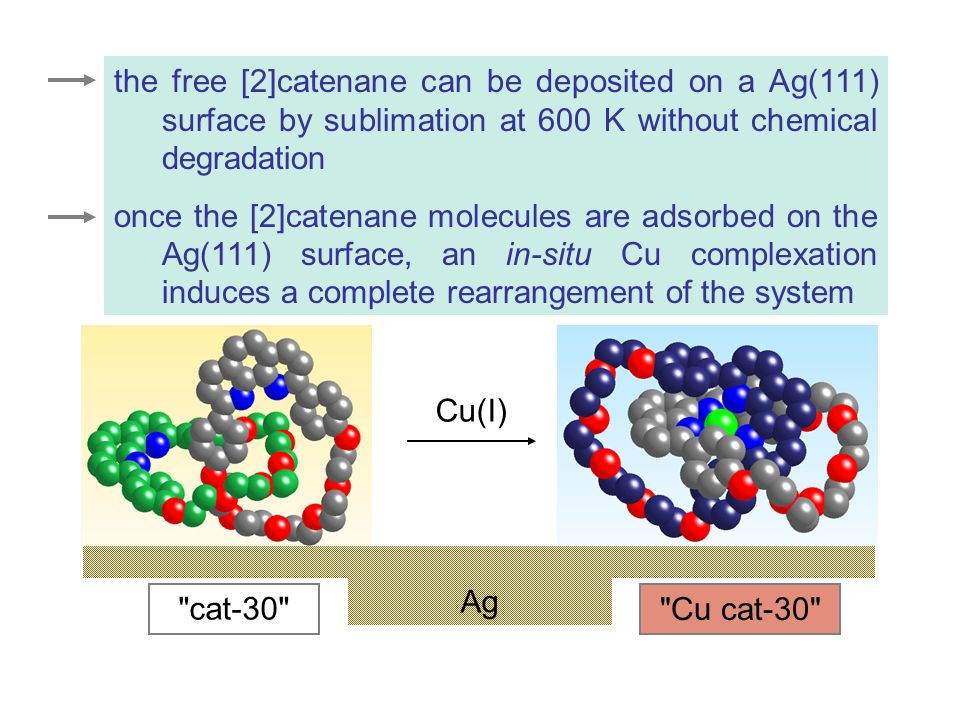 the free [2]catenane can be deposited on a Ag(111) surface by sublimation at 600 K without chemical degradation